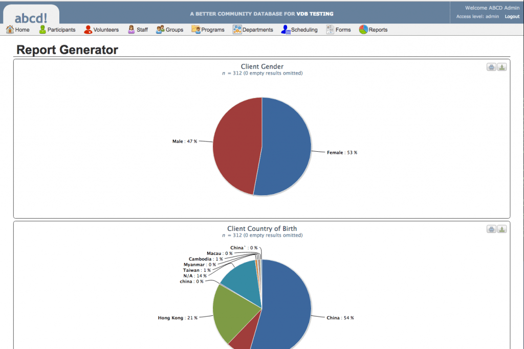 screenshot of a pie graph taken from a datatbase management software for nonprofits